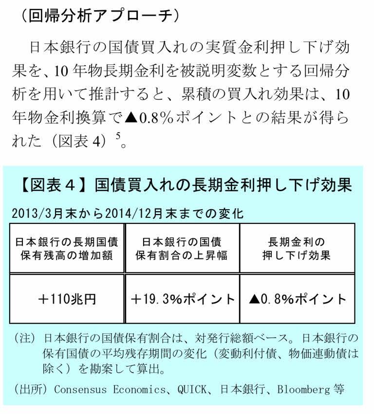 日銀レビュー「量的質的金融緩和」検証_2
